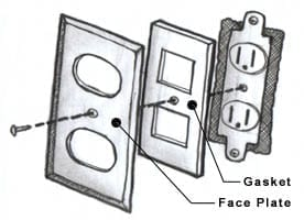 Electric Gaskets Reduce Air Exchange
