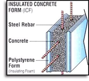 Insulated Concrete Forms (ICFs)